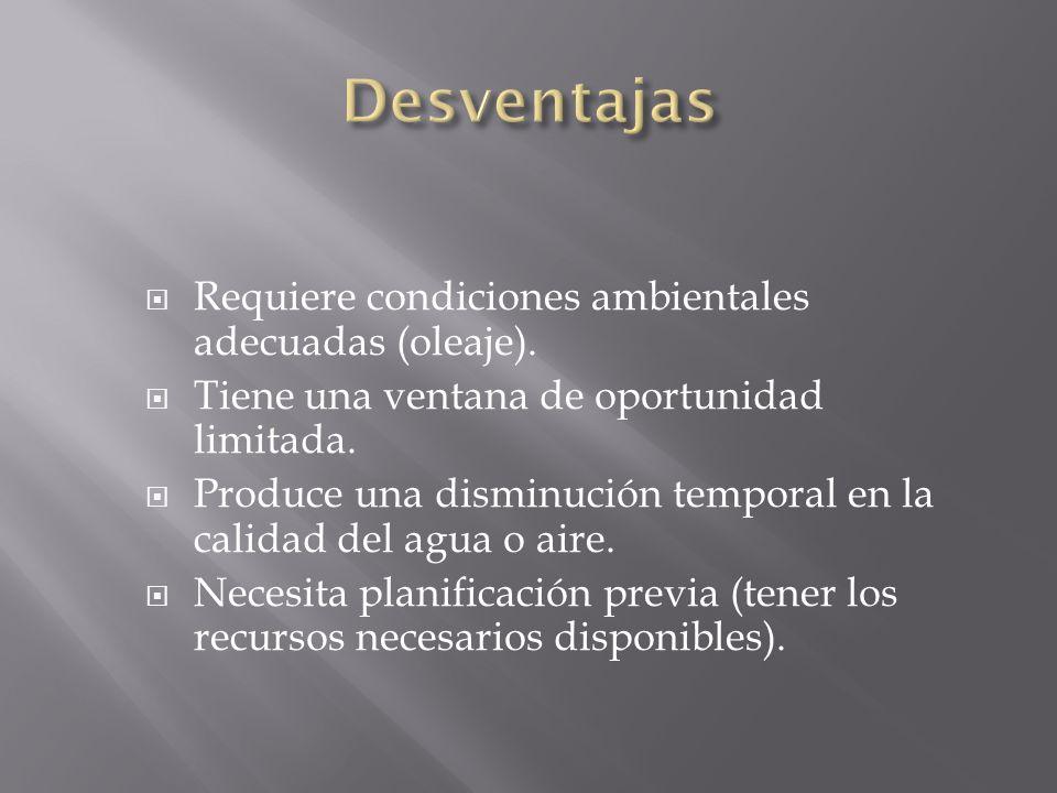 Desventajas Requiere condiciones ambientales adecuadas (oleaje).