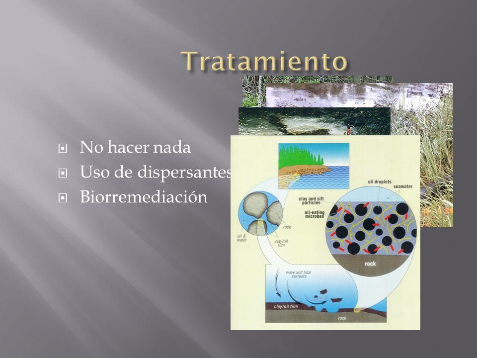 Tratamiento No hacer nada Uso de dispersantes Biorremediación