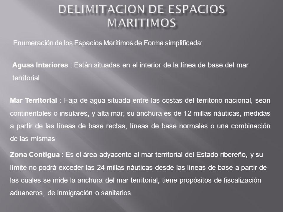 DELIMITACION DE ESPACIOS MARITIMOS