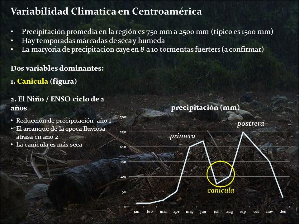 Variabilidad Climatica en Centroamérica