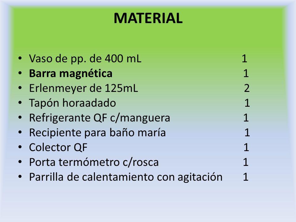 MATERIAL Vaso de pp. de 400 mL 1 Barra magnética 1