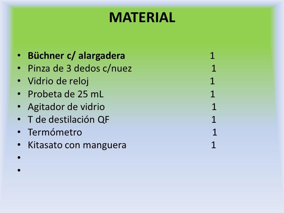 MATERIAL Büchner c/ alargadera 1 Pinza de 3 dedos c/nuez 1