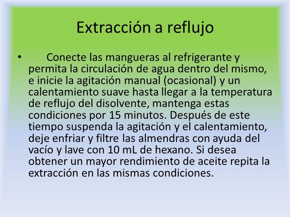 Extracción a reflujo