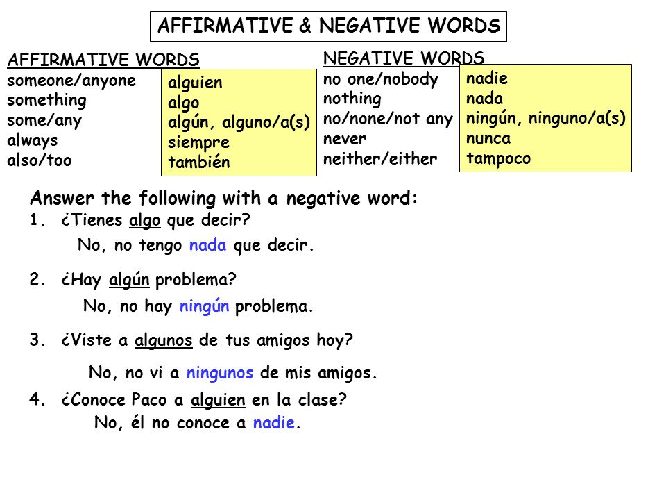 AFFIRMATIVE & NEGATIVE WORDS