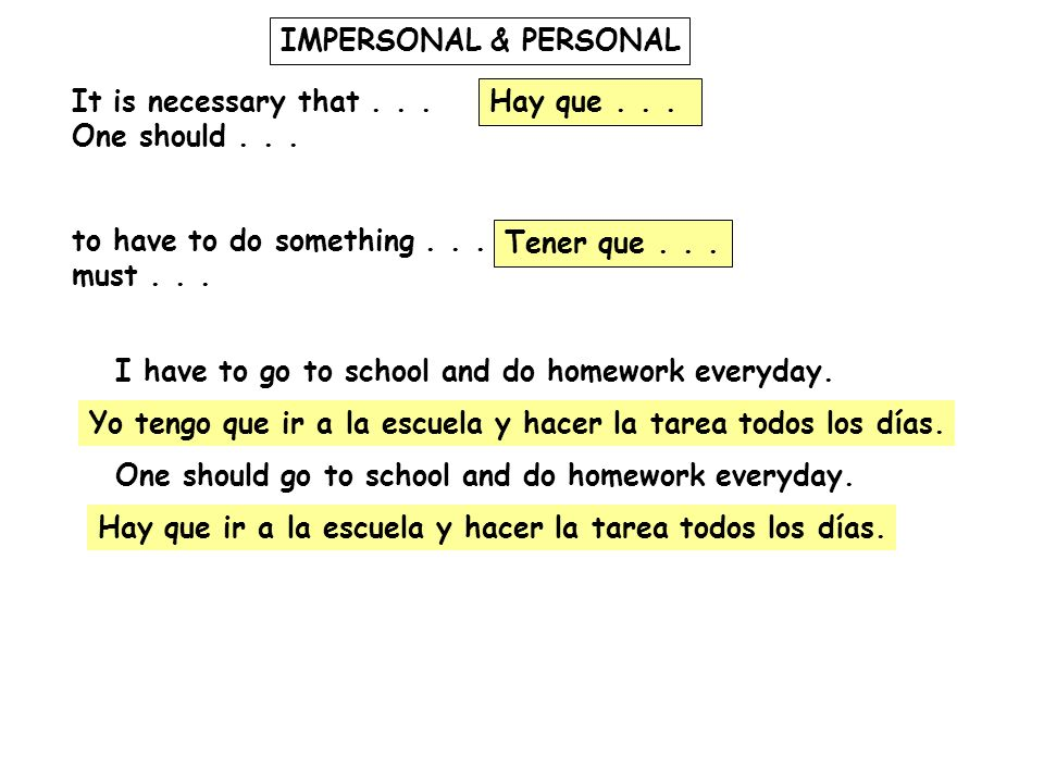 IMPERSONAL & PERSONAL It is necessary that One should to have to do something must