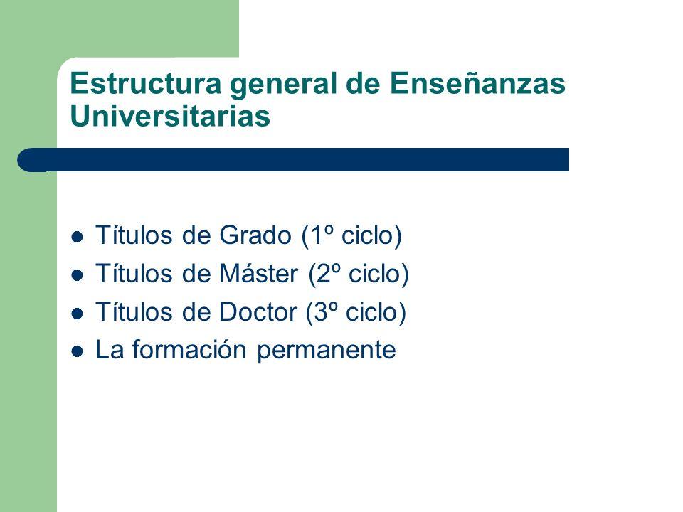 Estructura general de Enseñanzas Universitarias