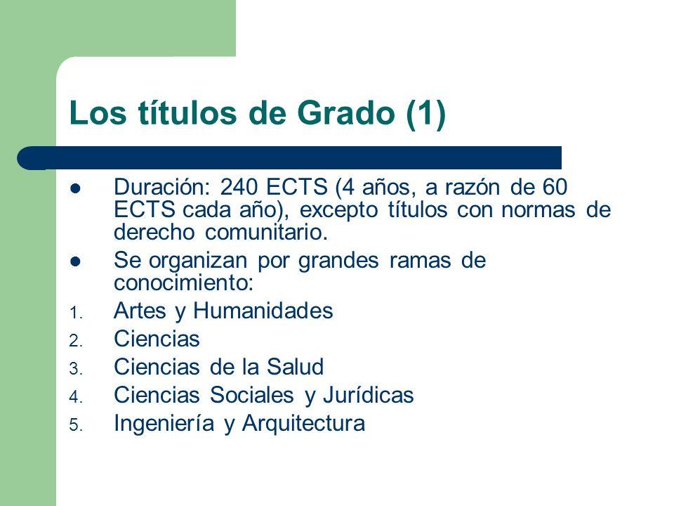 Los títulos de Grado (1) Duración: 240 ECTS (4 años, a razón de 60 ECTS cada año), excepto títulos con normas de derecho comunitario.