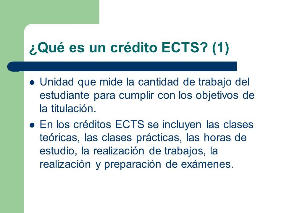 ¿Qué es un crédito ECTS (1)