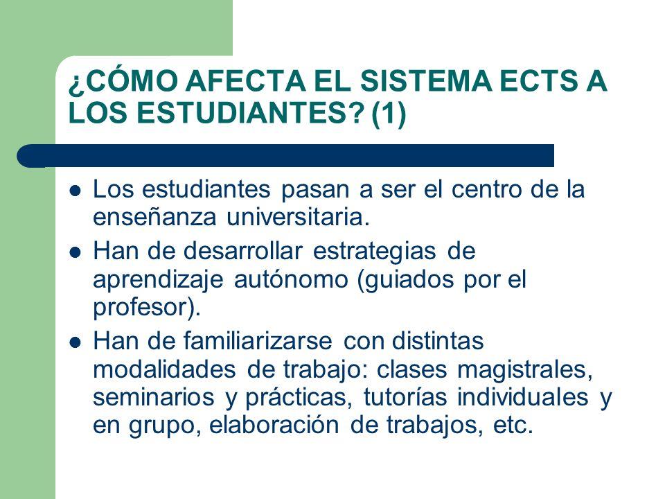 ¿CÓMO AFECTA EL SISTEMA ECTS A LOS ESTUDIANTES (1)