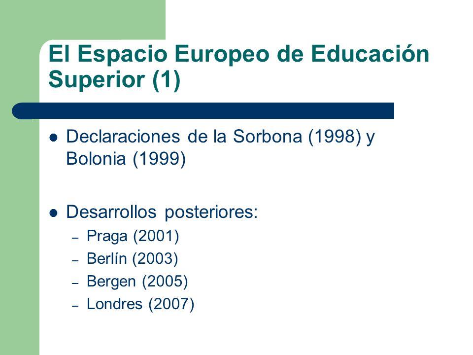 El Espacio Europeo de Educación Superior (1)