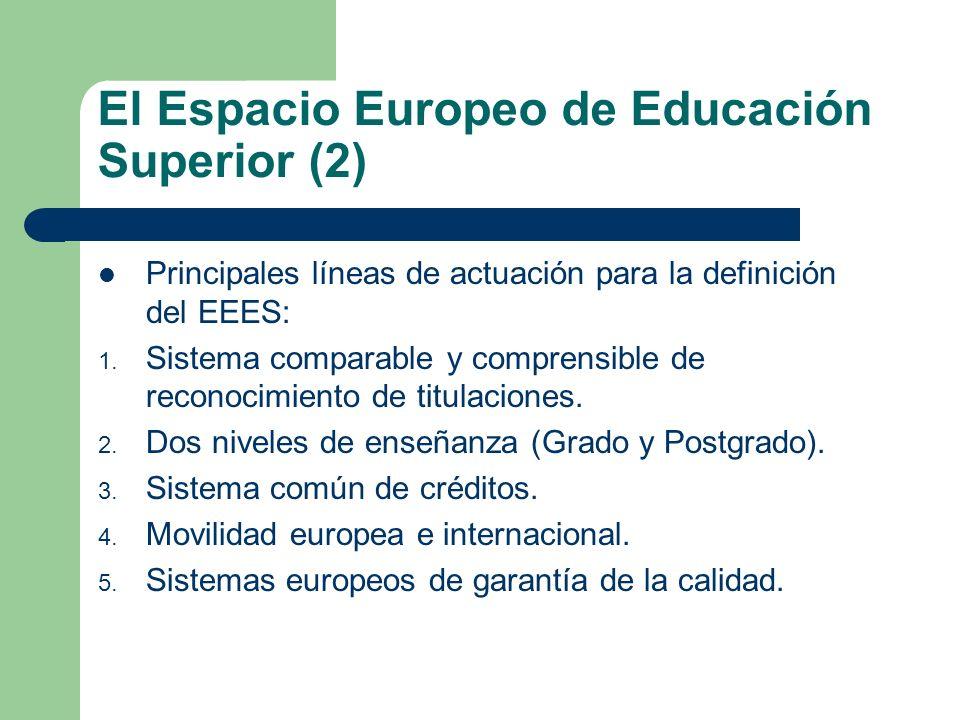 El Espacio Europeo de Educación Superior (2)