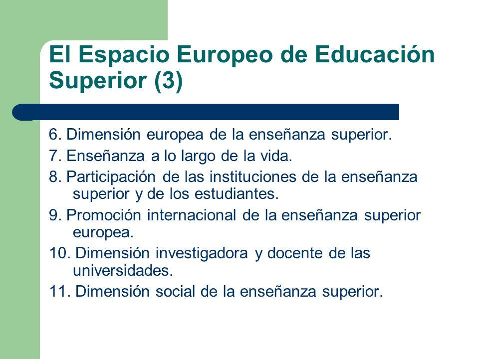El Espacio Europeo de Educación Superior (3)