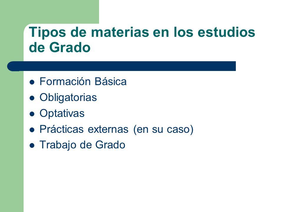 Tipos de materias en los estudios de Grado