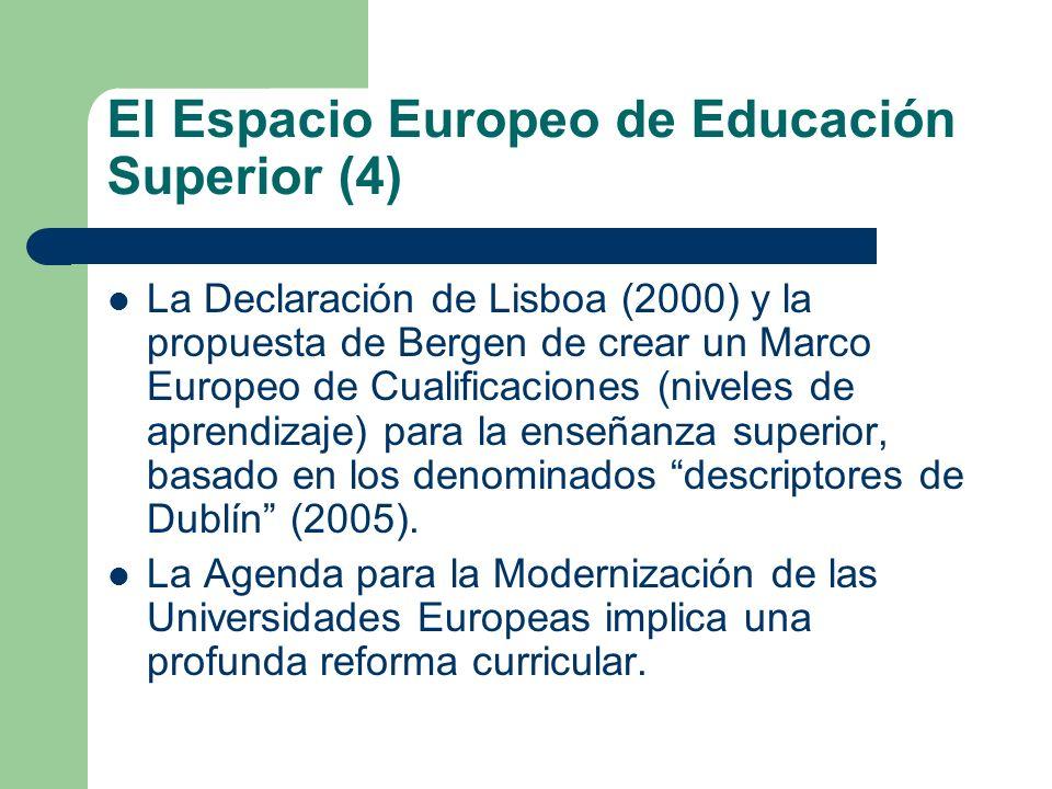 El Espacio Europeo de Educación Superior (4)