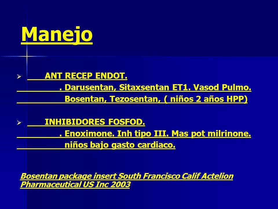 Manejo ANT RECEP ENDOT. . Darusentan, Sitaxsentan ET1. Vasod Pulmo.