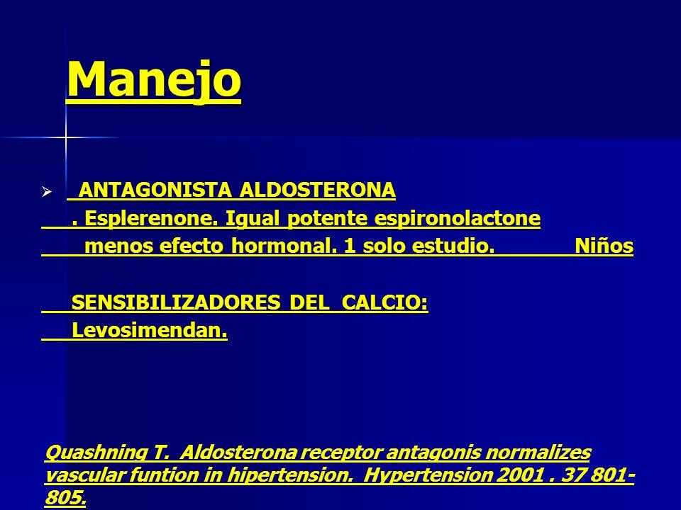 Manejo ANTAGONISTA ALDOSTERONA