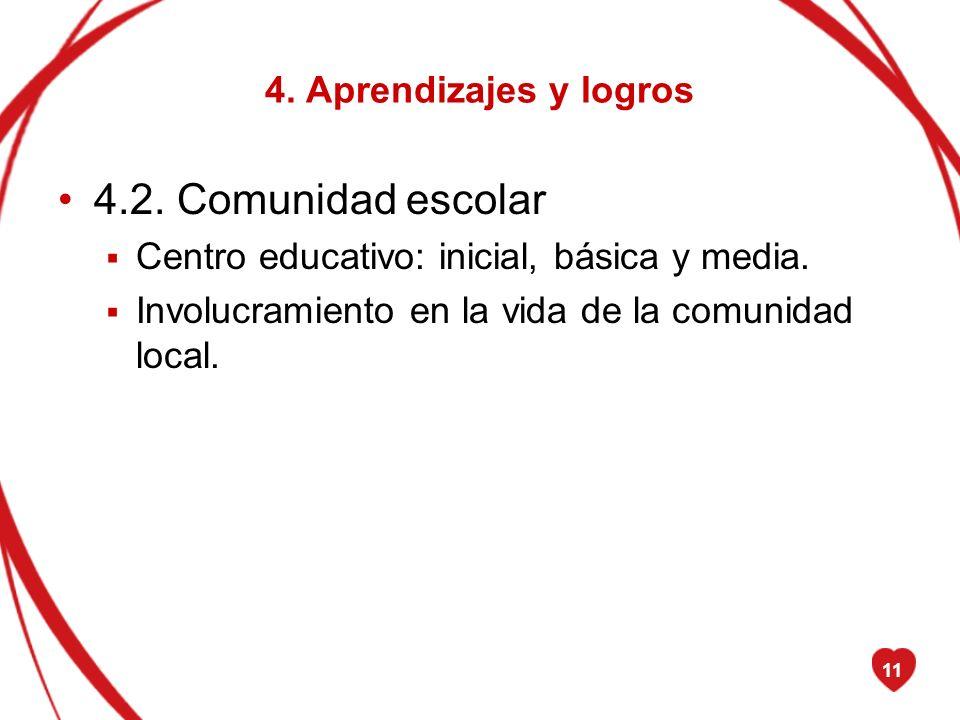 4.2. Comunidad escolar 4. Aprendizajes y logros