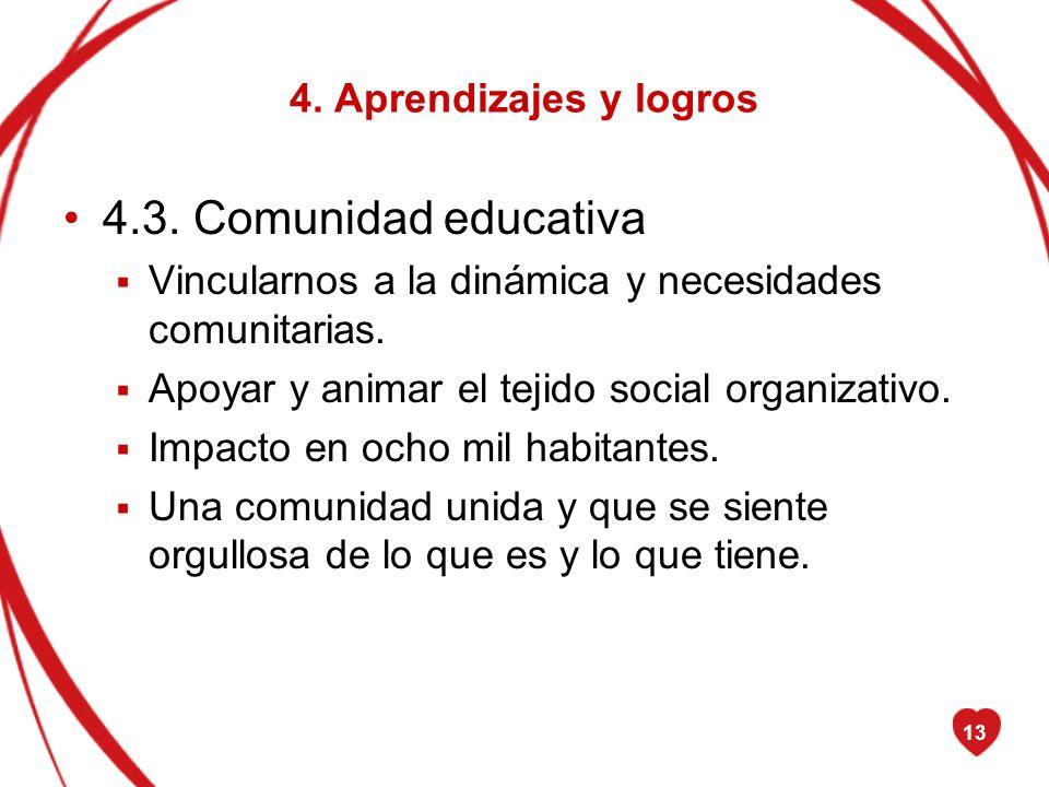 4.3. Comunidad educativa 4. Aprendizajes y logros