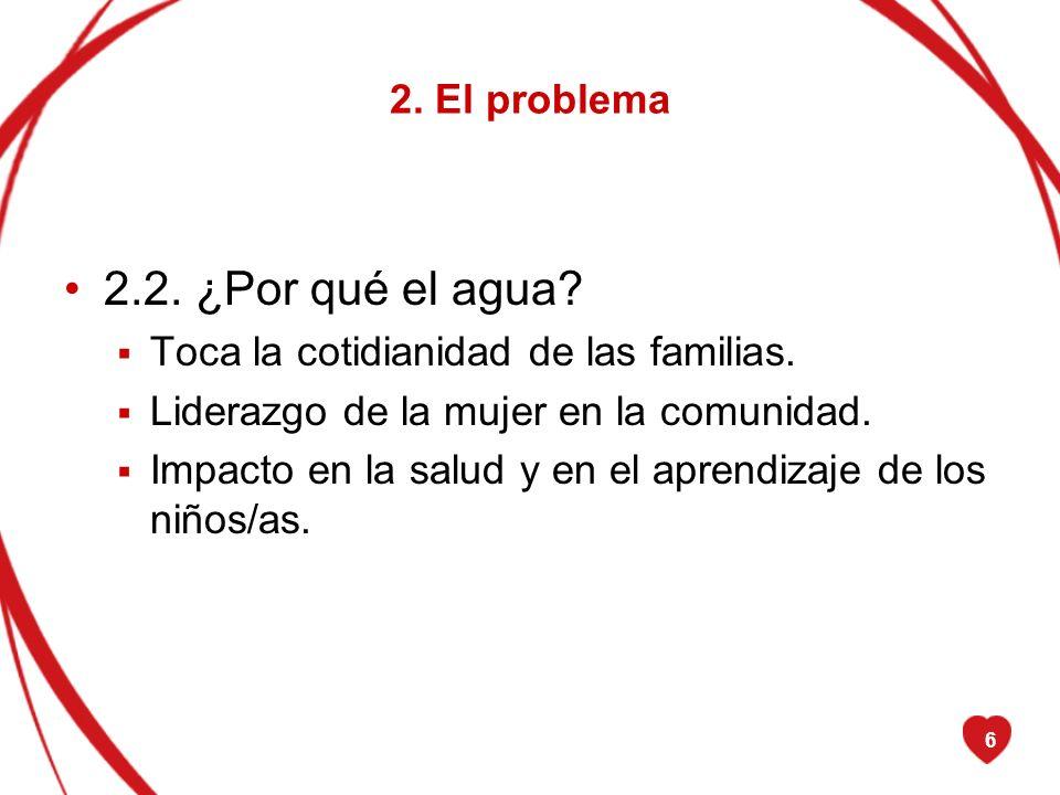 2.2. ¿Por qué el agua 2. El problema