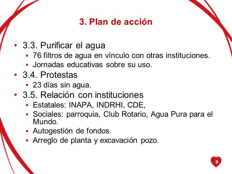 3.5. Relación con instituciones