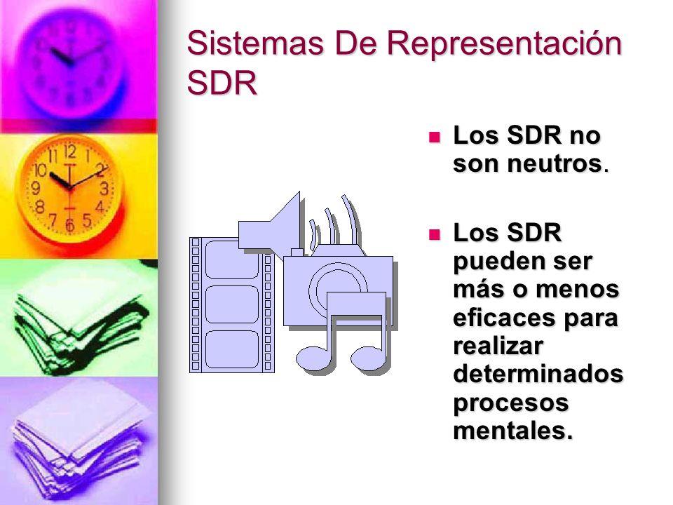Sistemas De Representación SDR
