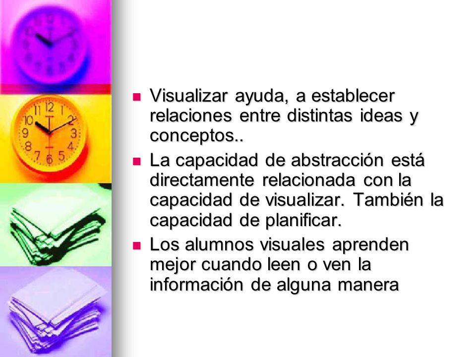 Visualizar ayuda, a establecer relaciones entre distintas ideas y conceptos..