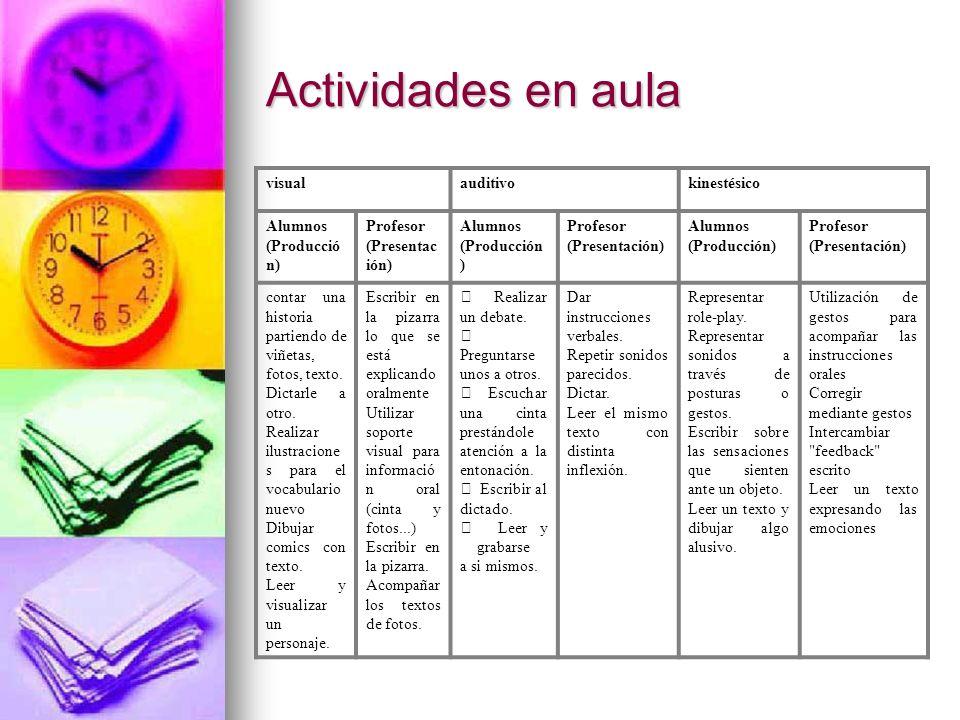 Actividades en aula visual auditivo kinestésico Alumnos (Producción)