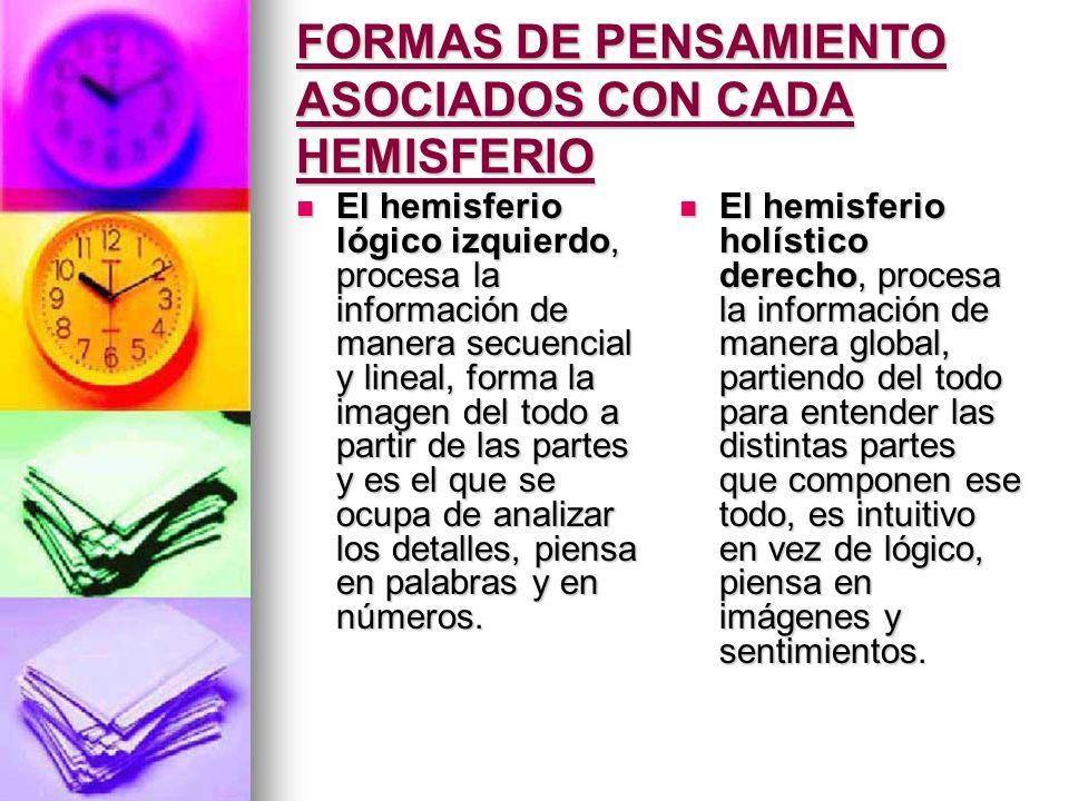 FORMAS DE PENSAMIENTO ASOCIADOS CON CADA HEMISFERIO