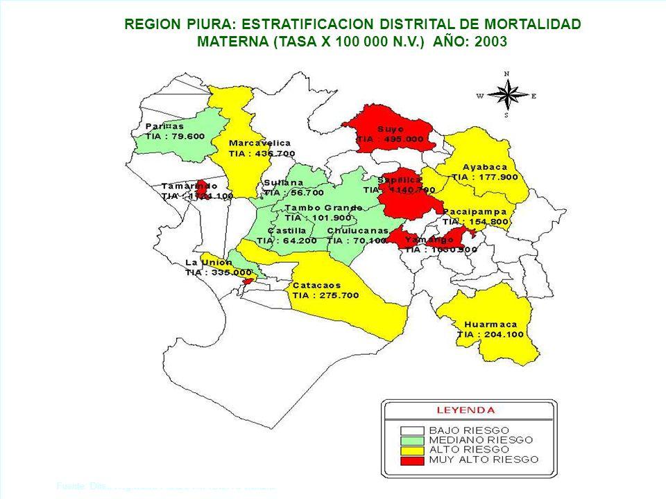 REGION PIURA: CASOS DE EDA ACUOSA POR GRUPOS ETAREOS, SEGÚN PROVINCIA AÑO: 2003