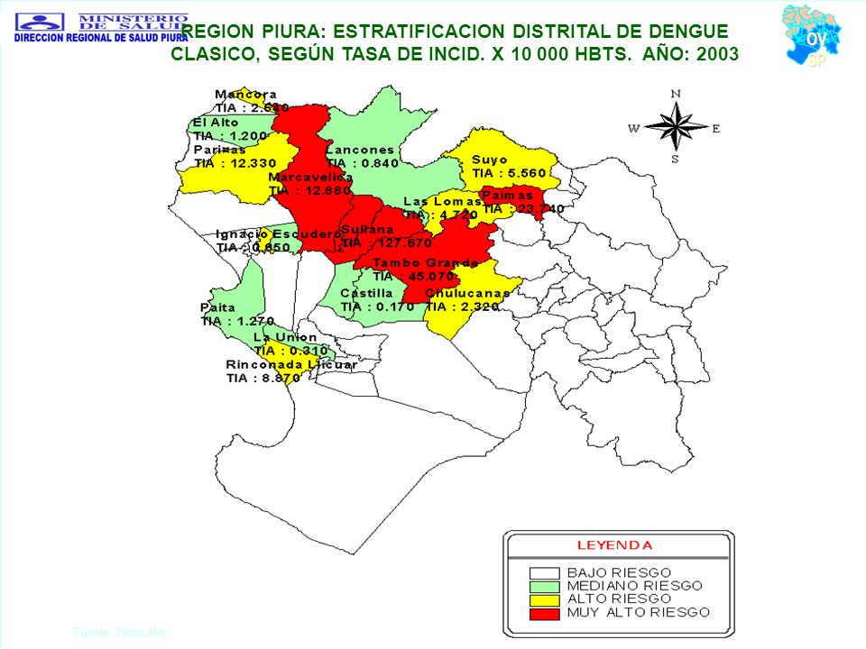 REGION PIURA: PRINCIPALES CAUSAS DE MORTALIDAD GENERAL REGISTRADA AÑO: 2003