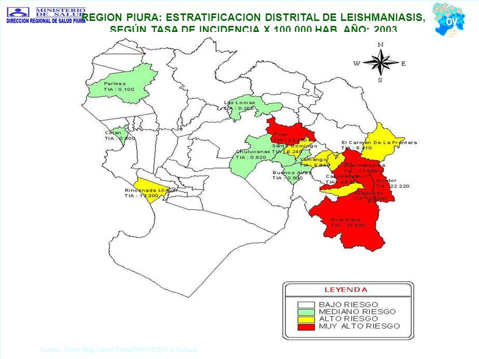 OVSP REGION PIURA: ESTRATIFICACION DISTRITAL DE DENGUE CLASICO, SEGÚN TASA DE INCID. X 10 000 HBTS. AÑO: 2003.