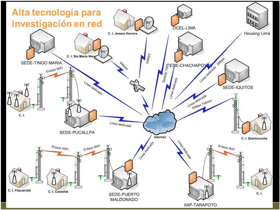 Alta tecnología para investigación en red