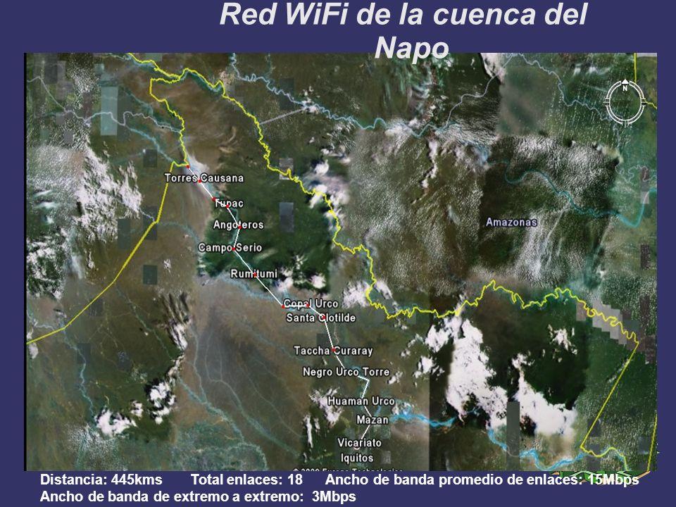 Red WiFi de la cuenca del Napo