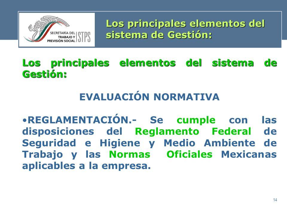 Los principales elementos del sistema de Gestión: