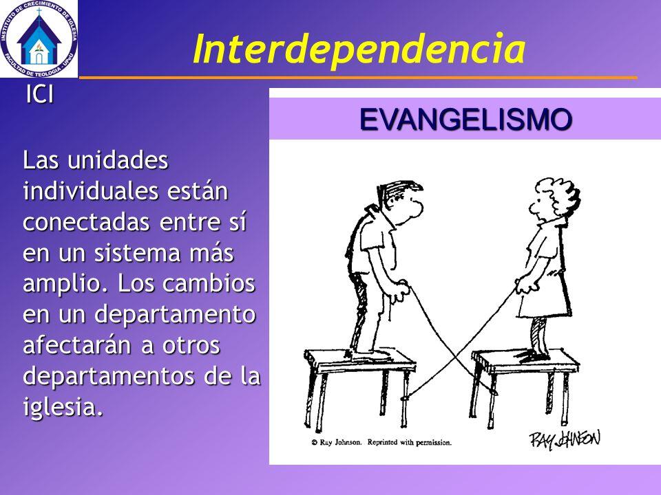 Interdependencia EVANGELISMO ICI