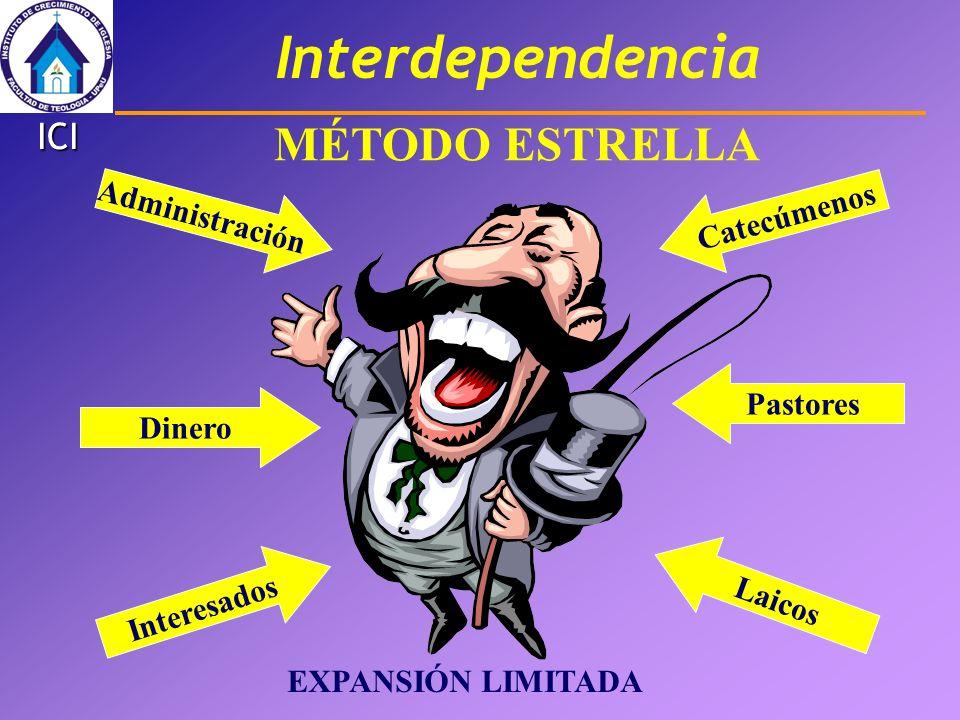 Interdependencia MÉTODO ESTRELLA ICI Administración Catecúmenos