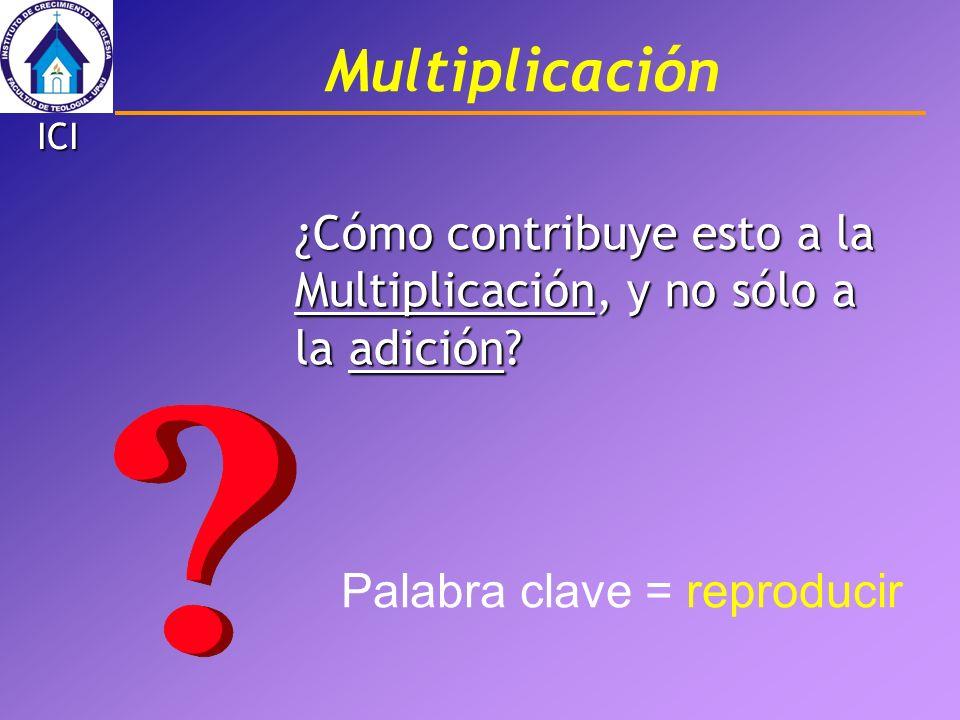 Multiplicación ICI. ¿Cómo contribuye esto a la Multiplicación, y no sólo a la adición.