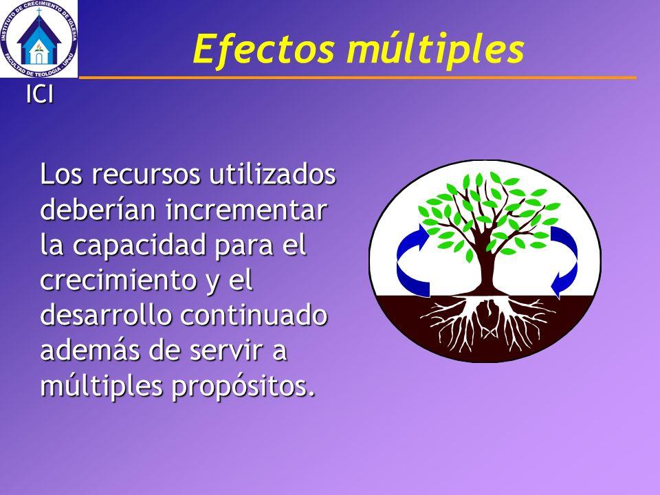 Efectos múltiples ICI.