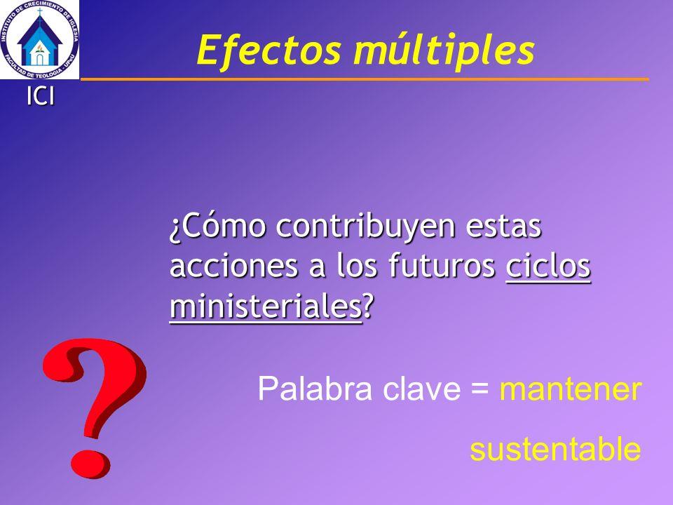 Efectos múltiples ICI. ¿Cómo contribuyen estas acciones a los futuros ciclos ministeriales Palabra clave = mantener.
