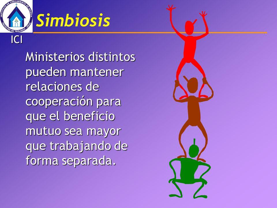 Simbiosis ICI.
