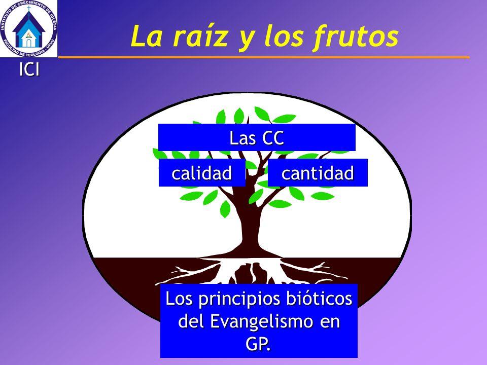 Los principios bióticos del Evangelismo en GP.