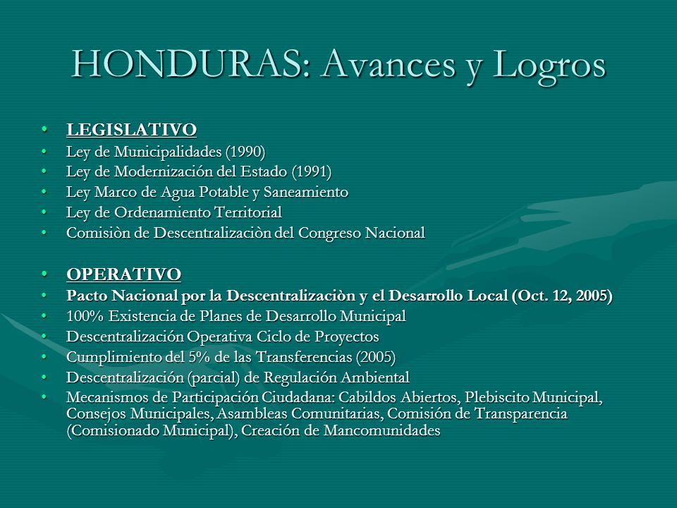 HONDURAS: Avances y Logros