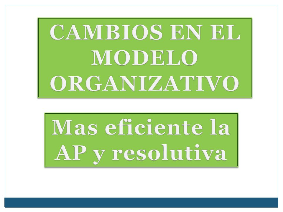CAMBIOS EN EL MODELO ORGANIZATIVO Mas eficiente la AP y resolutiva