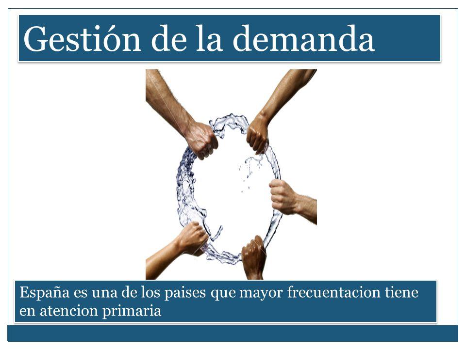 Gestión de la demanda España es una de los paises que mayor frecuentacion tiene en atencion primaria.