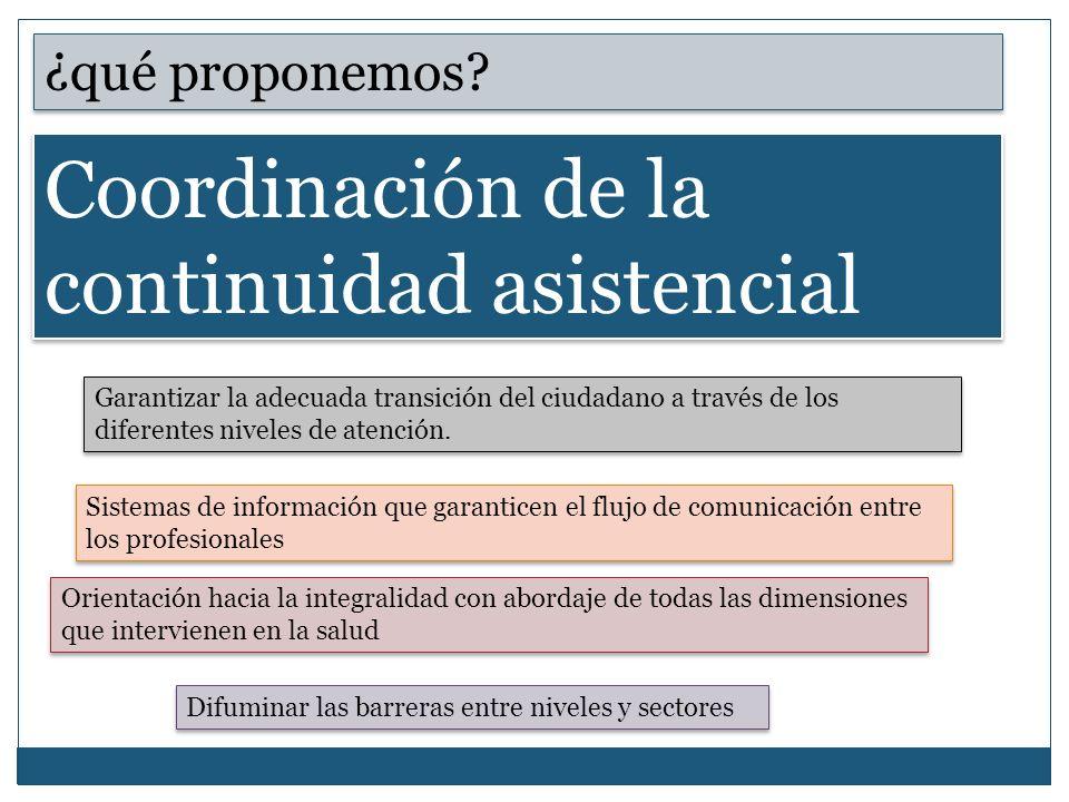 Coordinación de la continuidad asistencial