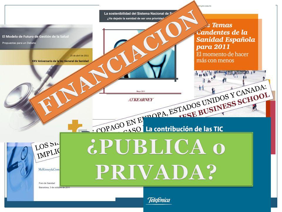 FINANCIACION ¿PUBLICA o PRIVADA