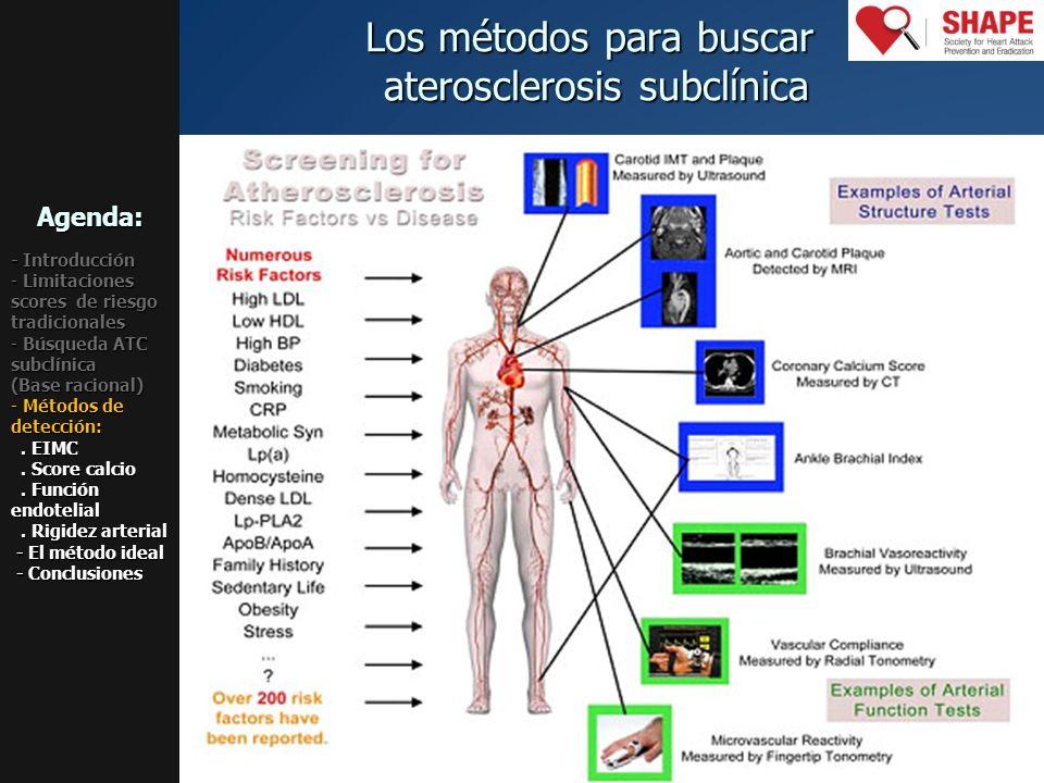 Los métodos para buscar aterosclerosis subclínica