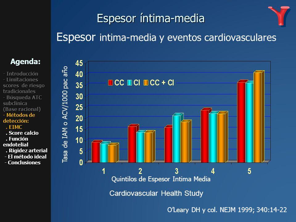 Espesor intima-media y eventos cardiovasculares