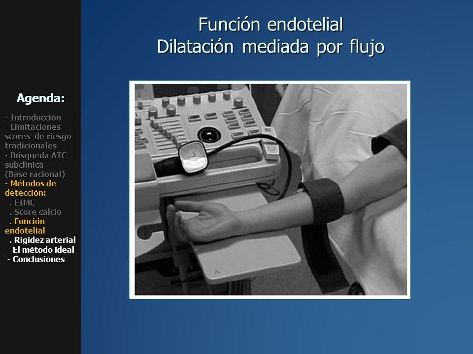 Dilatación mediada por flujo