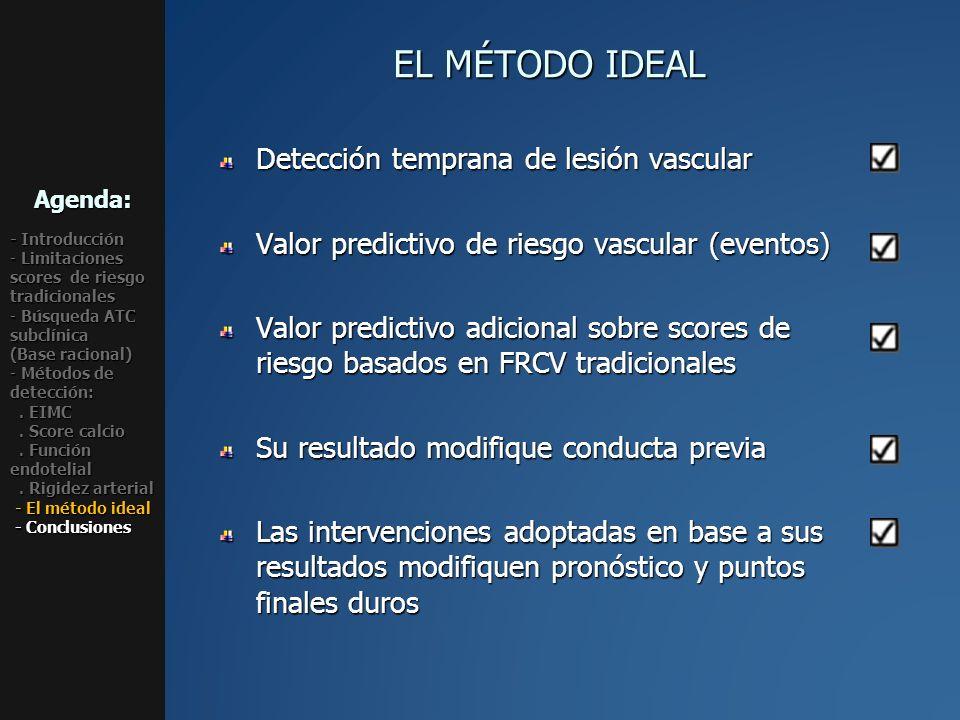 EL MÉTODO IDEAL Detección temprana de lesión vascular